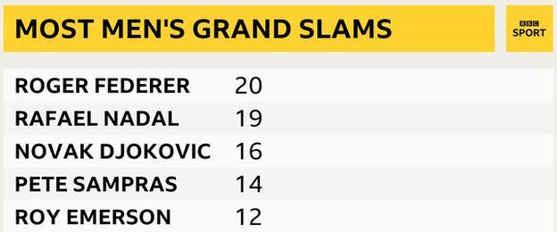Nadal vence en el Abierto de EEUU y obtiene su título 19 de Grand Slam